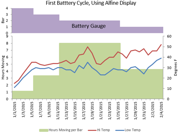 image_thumb3?w=621&h=466 di2 battery life a seasonal commute shimano ultegra di2 wiring diagram at panicattacktreatment.co